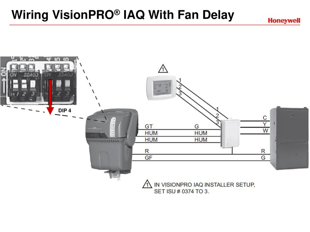 Iaq Wiring Diagram True Great Engine Schematic Manufacturing Module 5 And Controls Ppt Download Rh Slideplayer Com T 49f