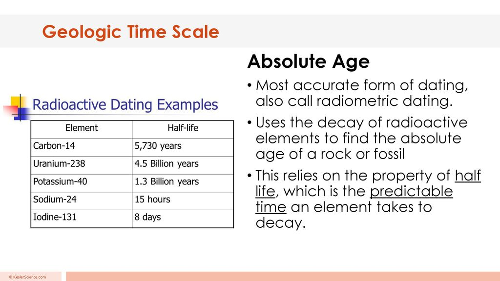 what is the most accurate form of dating