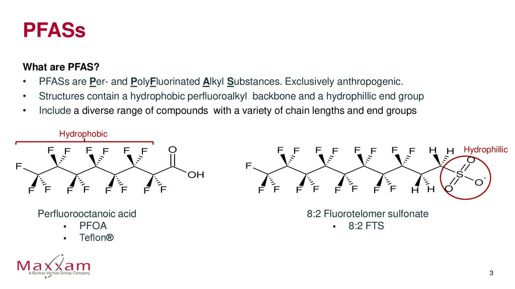 PFAS Dark Matter: Per- and polyfluorinated precursors in soil and