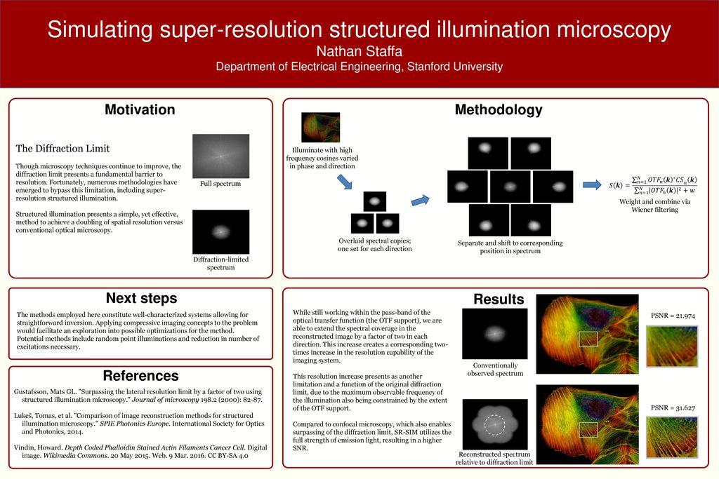 Simulating super-resolution structured illumination