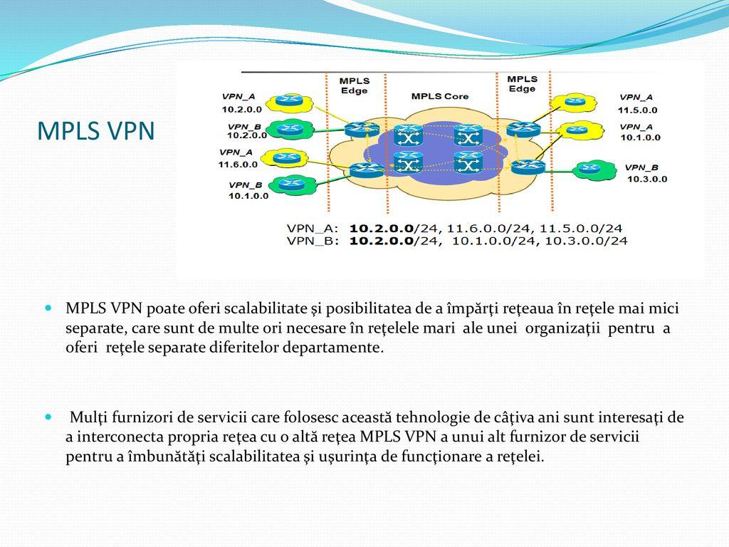 (DOC) tehnologii-moderne-doc   Max Cebotari - tiboshop.ro