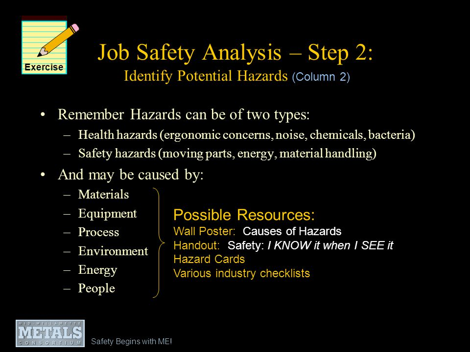 Job Safety Analysis – Step 2: Identify Potential Hazards (Column 2)