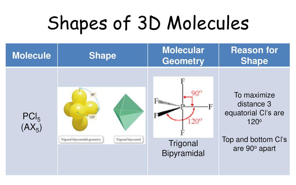 3d Molecular Geometry Describes Shape Ppt Download