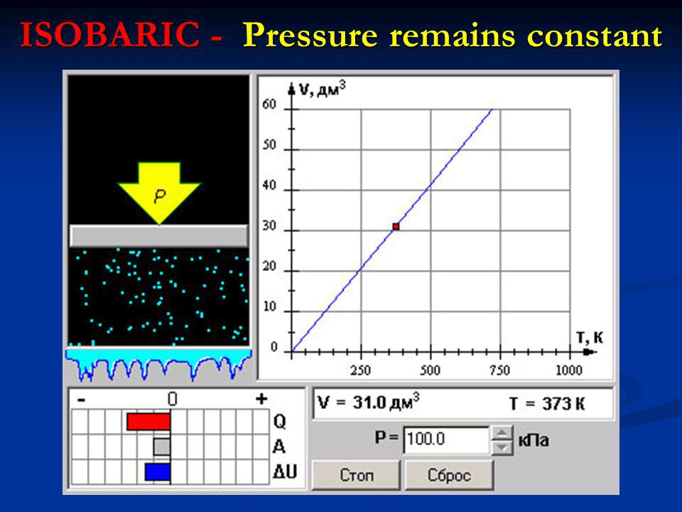 ISOBARIC - Pressure remains constant