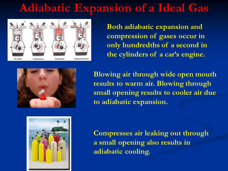 Adiabatic Expansion of a Ideal Gas