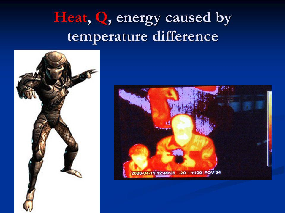 Heat, Q, energy caused by temperature difference