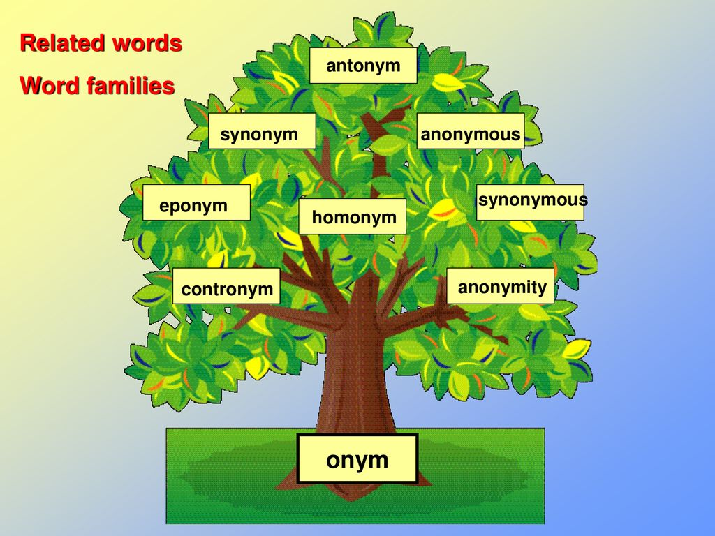 """A word is the skin of a living thing """" - ppt download"""
