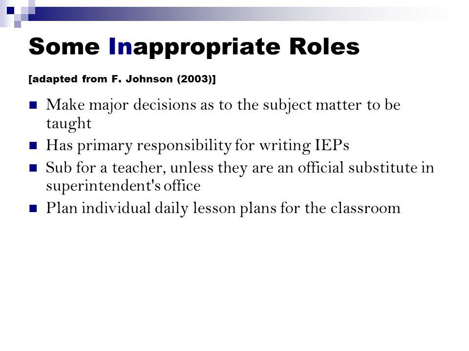 Some Inappropriate Roles [adapted from F. Johnson (2003)]