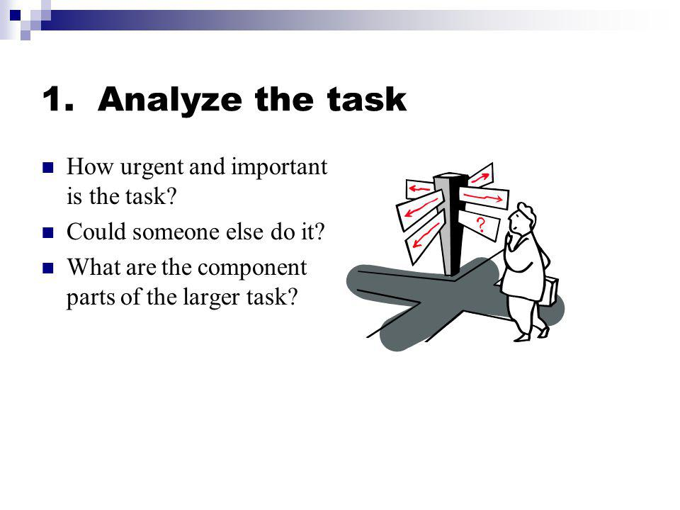 1. Analyze the task How urgent and important is the task
