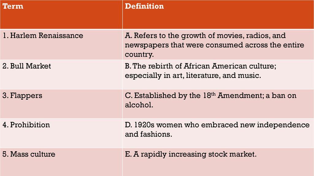 Term Definition 1  Harlem Renaissance - ppt download
