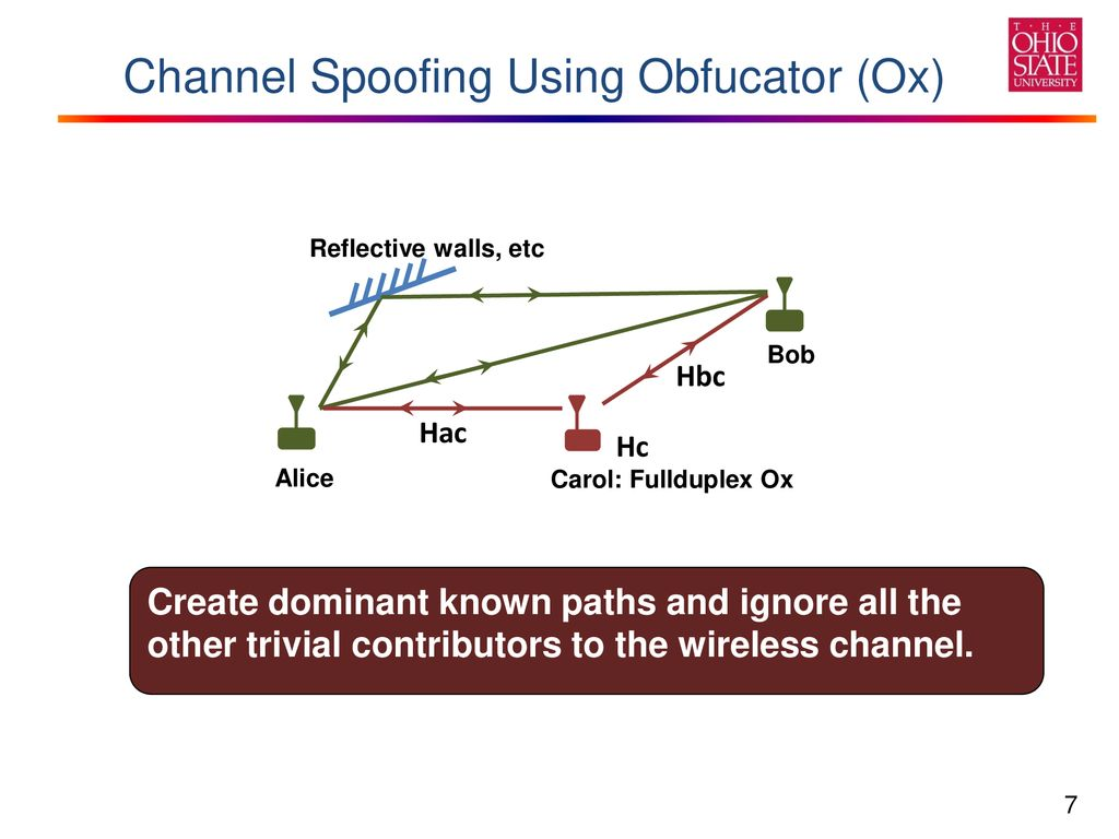 Channel Spoofer: Defeating Channel Variability and