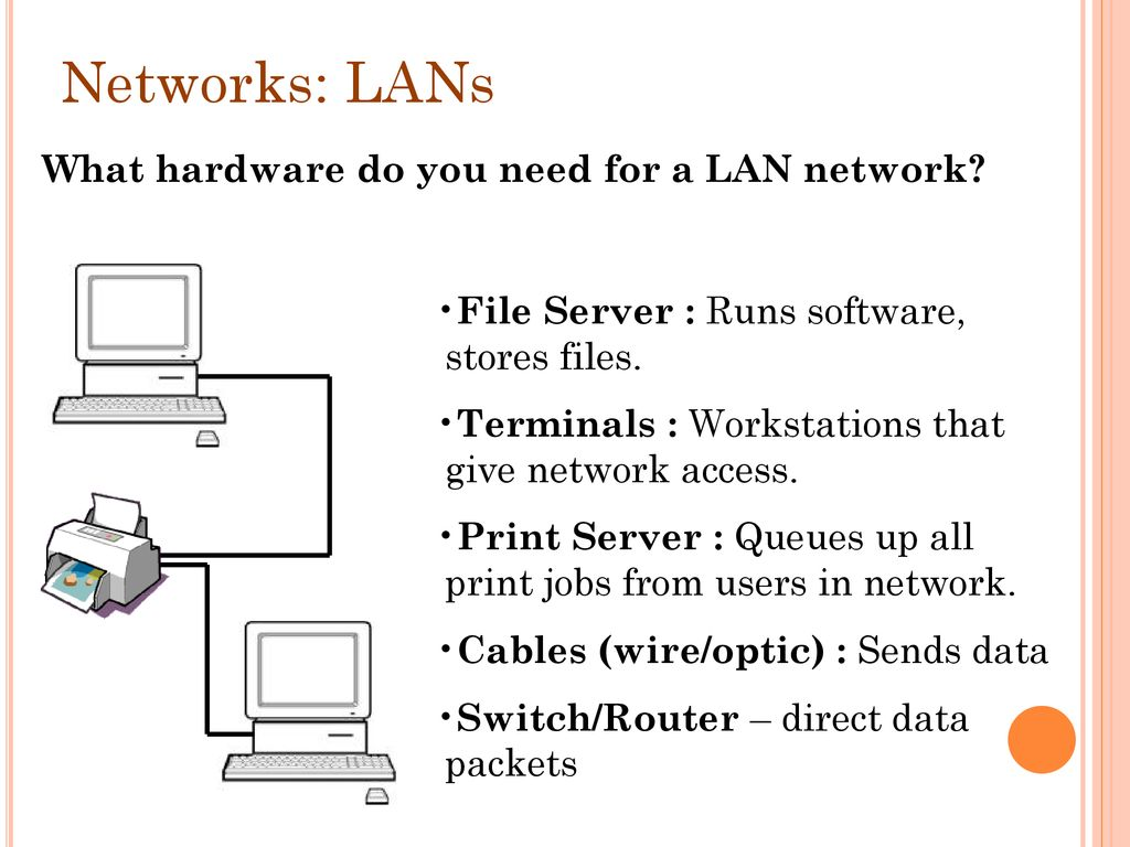 Computer Networks Gcse Ict Ppt Download Lan Network Cable Wiring Diagram 9