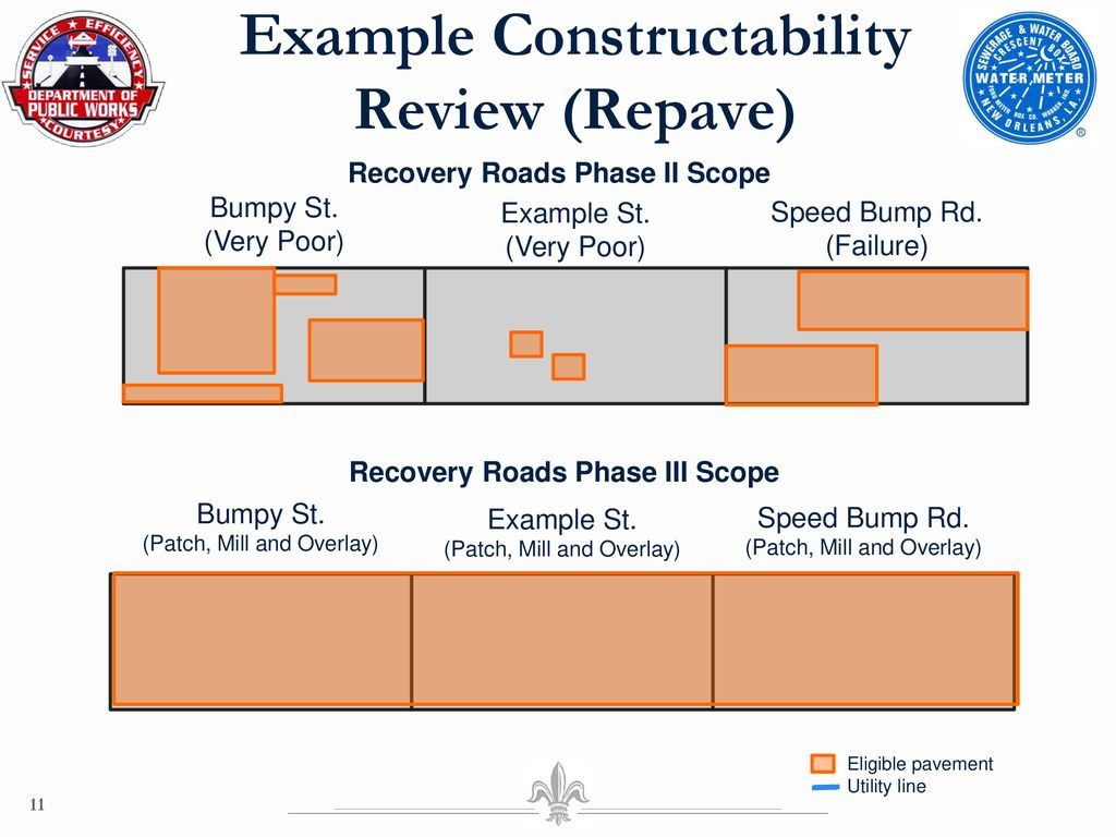 Constructability review ppt download.