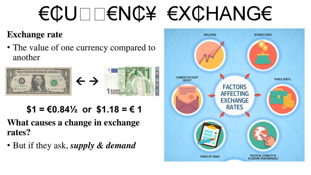 International Economics Currency Exchange - ppt download