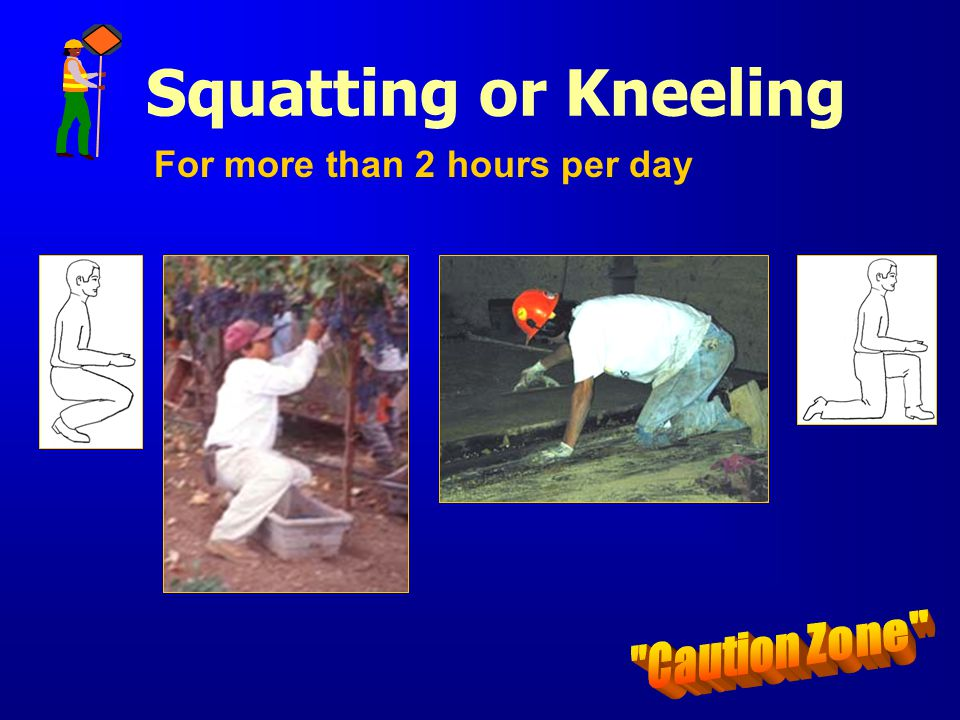 Squatting or Kneeling Caution Zone For more than 2 hours per day