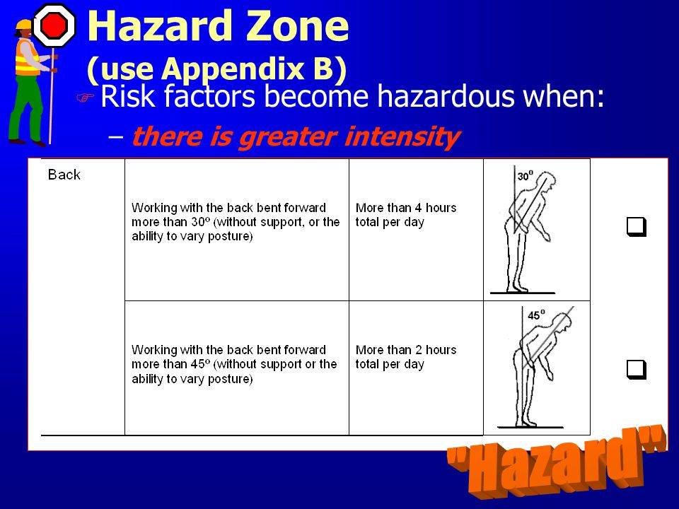 Hazard Zone (use Appendix B)