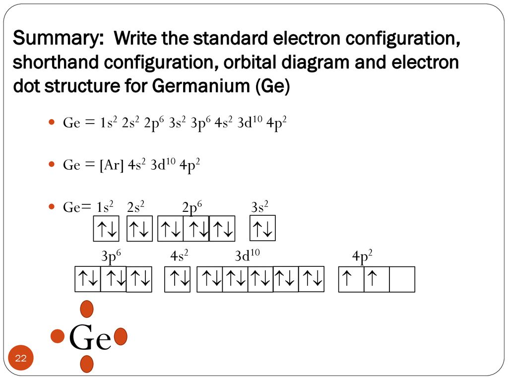 Summary%3A+Write+the+standard+electron+configuration%2C+shorthand+configuration%2C+orbital+diagram+and+electron+dot+structure+for+Germanium+%28Ge%29 electron configurations ppt download