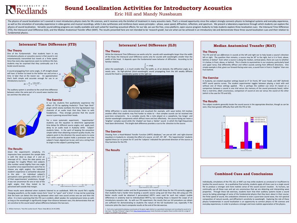 Sound Localization Activities for Introductory Acoustics