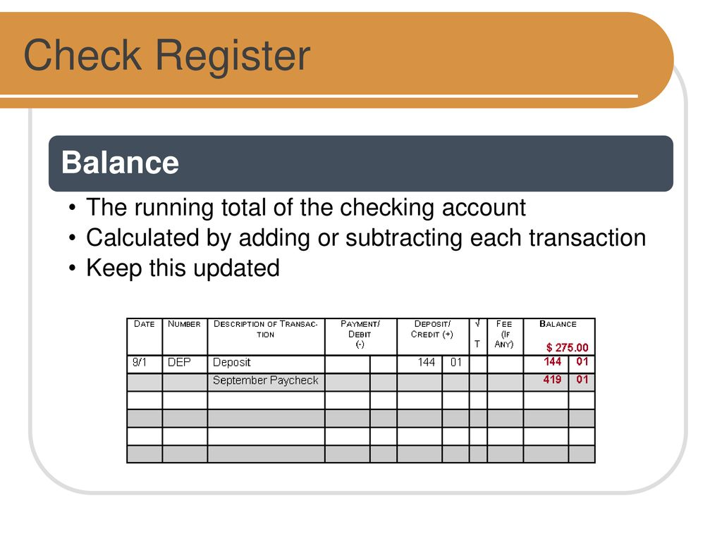 check writing all about checks ppt download