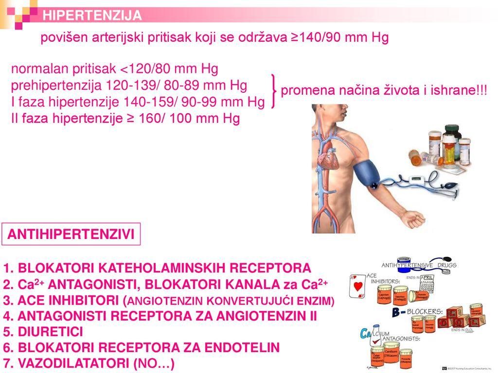hipertenzija angiotenzinas 2)
