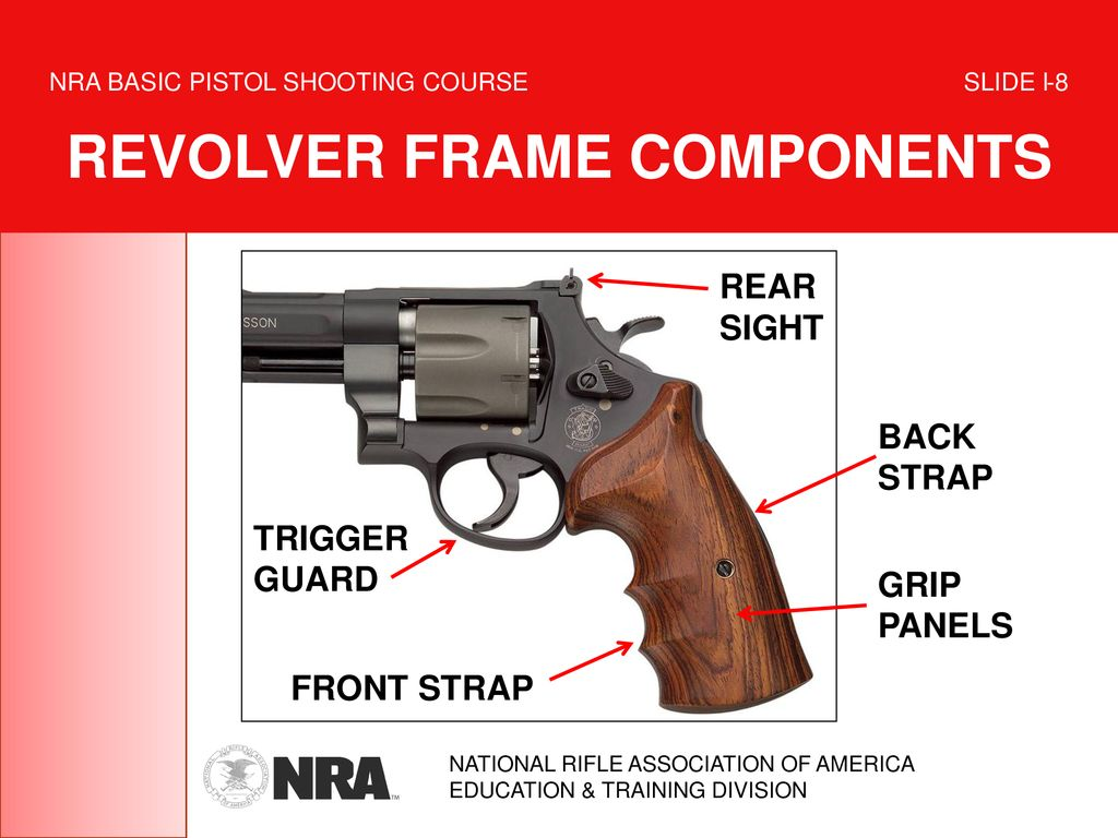 WELCOME TO THE NRA BASIC PISTOL SHOOTING COURSE - ppt download