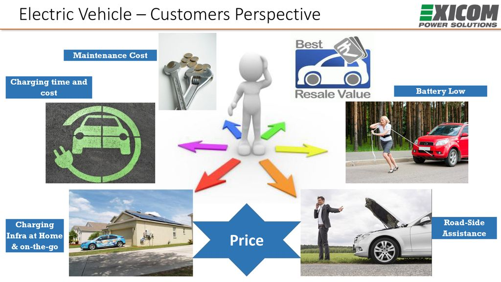 Charging Infrastructure for Electric Vehicles - ppt download