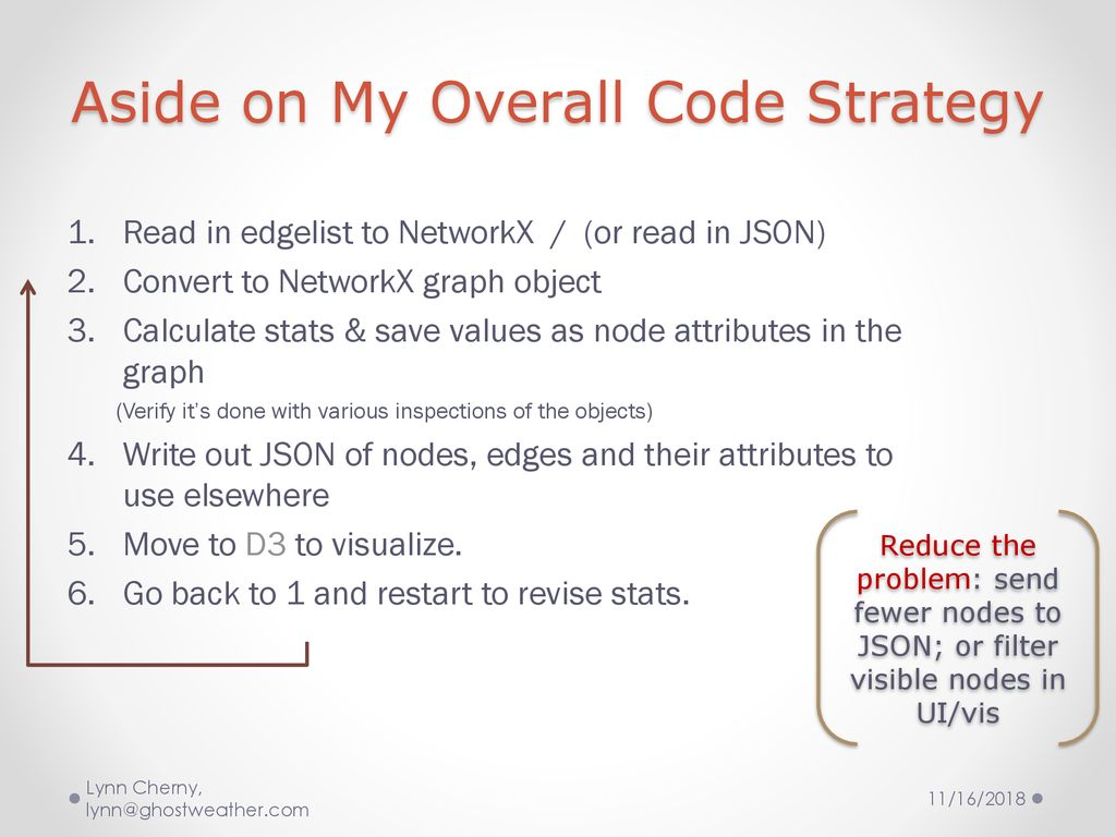 A Fast-and-Dirty Intro to NetworkX (and D3) - ppt download
