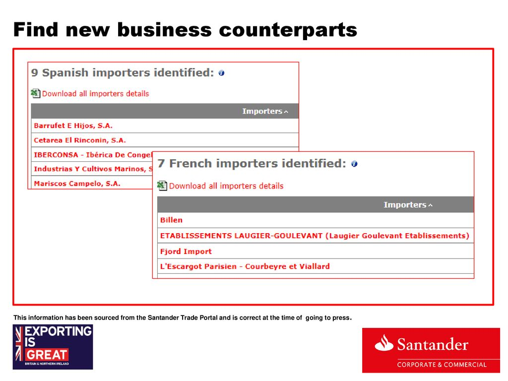 How can Santander help fulfil your International dreams? - ppt download