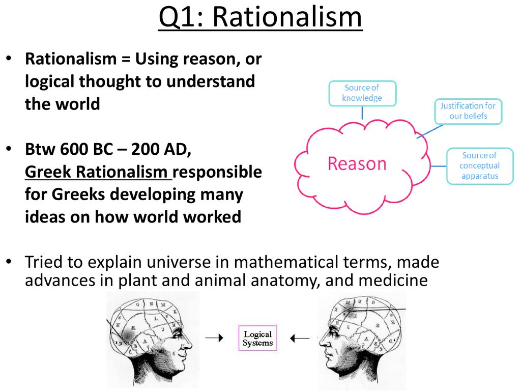 what is greek rationalism
