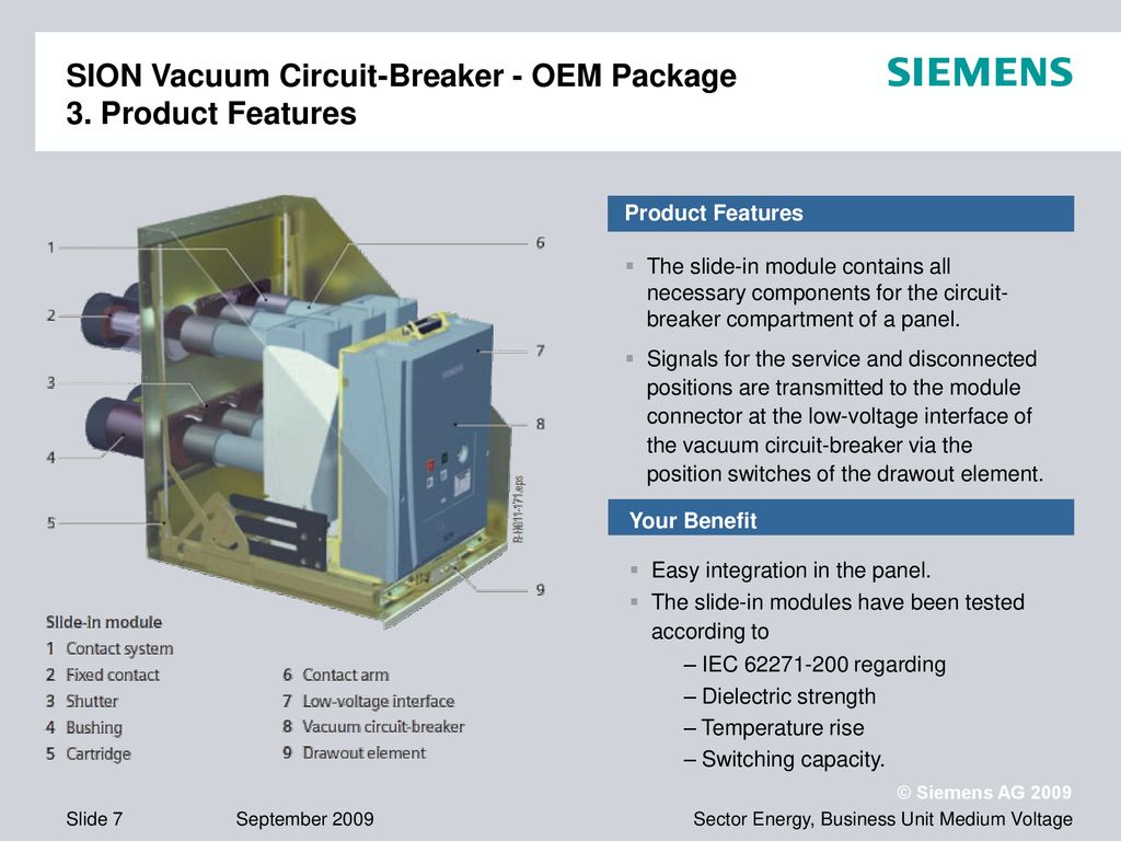 Sion Vacuum Circuit Breaker For Standard Applications Ppt Download As Well High Voltage Switchgear Diagram On Oem Package 3 Product Features
