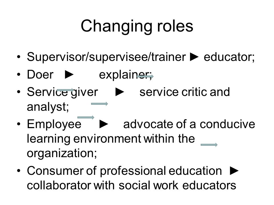 Changing roles Supervisor/supervisee/trainer ► educator;