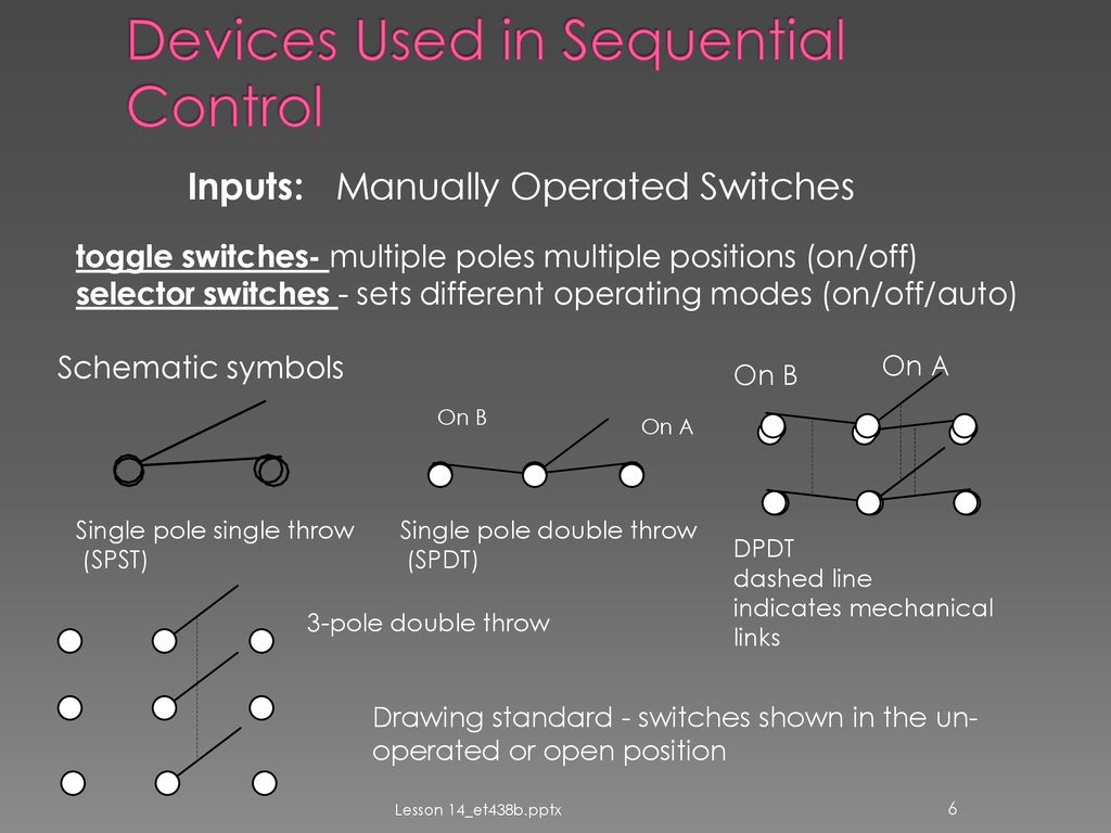 Lesson 14 Introduction To Sequential Control Ppt Download Switch Symbols Single Pole Double Devices Used In 7 Inputs Manually Operated Switches
