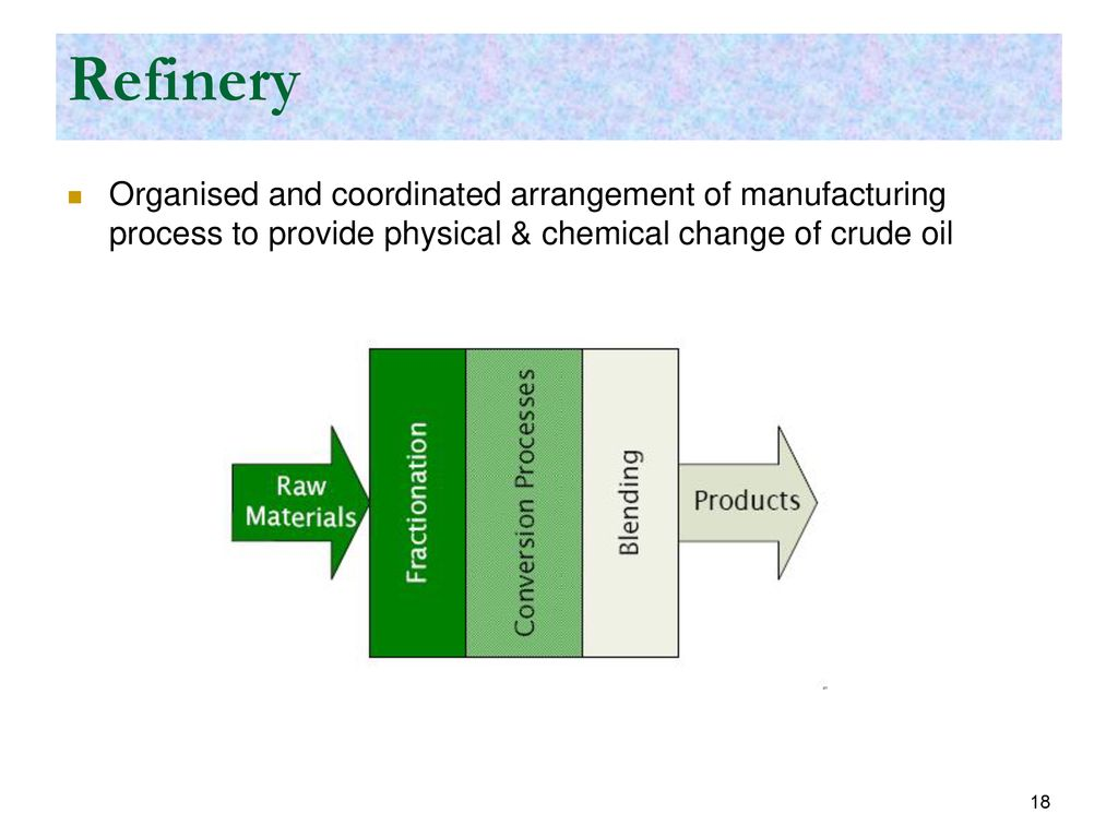 CHPE408: Petroleum Refining and Petrochemicals - ppt download