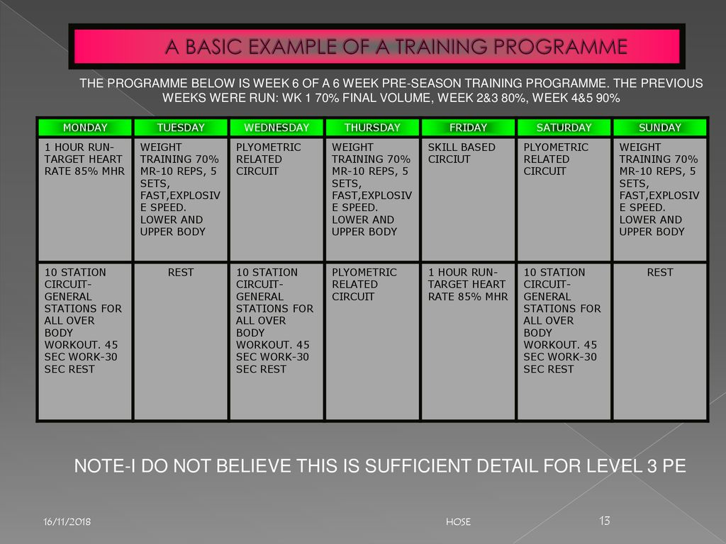 Duathlon Times Boys Girls Excellence Merit Ppt Download Heartratenotesforbasiccircuittrainingjpg A Basic Example Of Training Programme