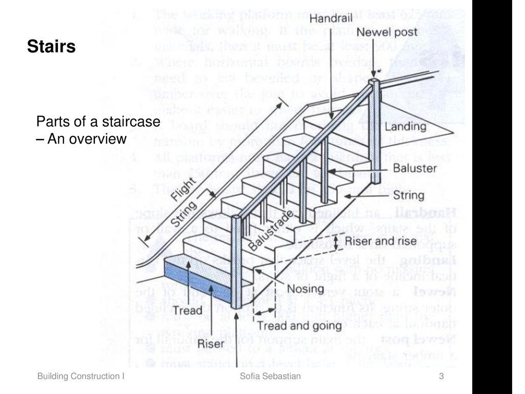 3 building construction i sofia sebastian 3 stairs parts of a