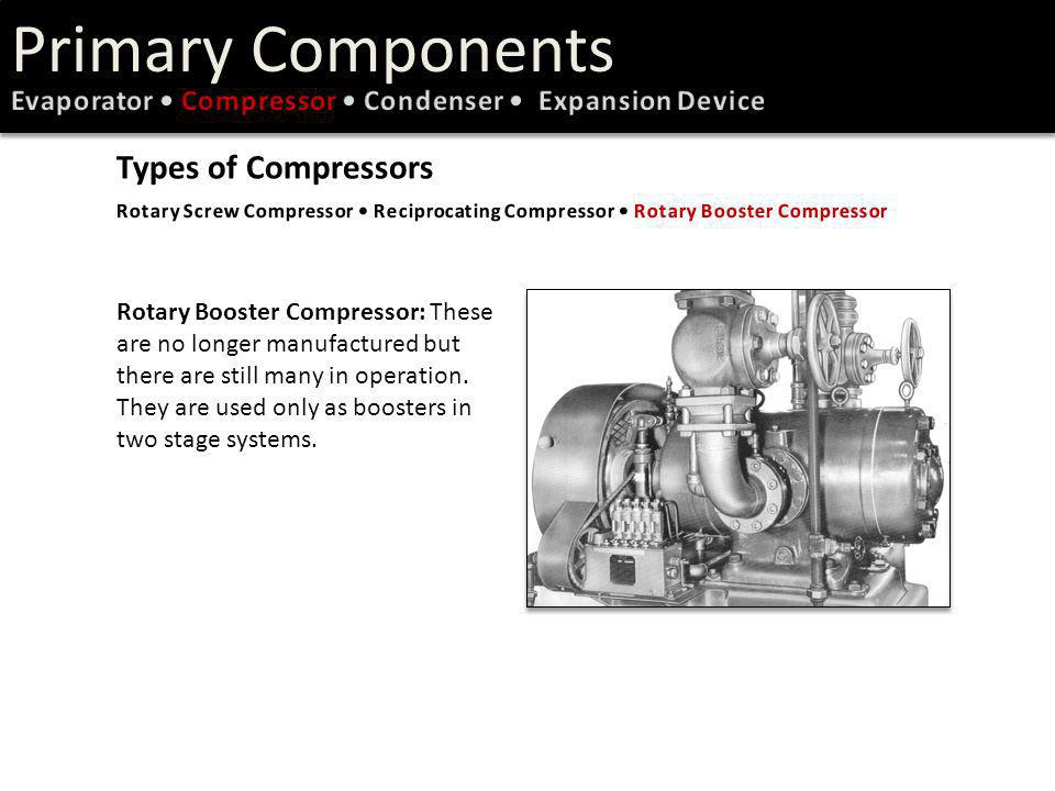 Primary Components Types of Compressors