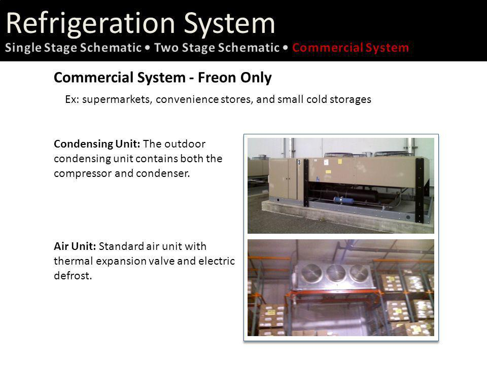 Refrigeration System Commercial System - Freon Only