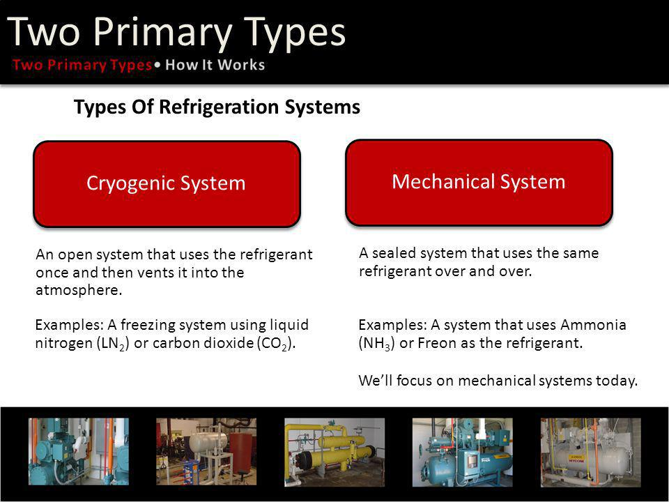 Two Primary Types Types Of Refrigeration Systems Cryogenic System