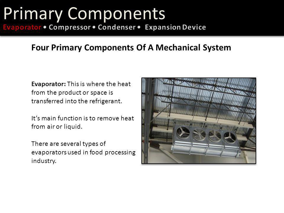Primary Components Four Primary Components Of A Mechanical System