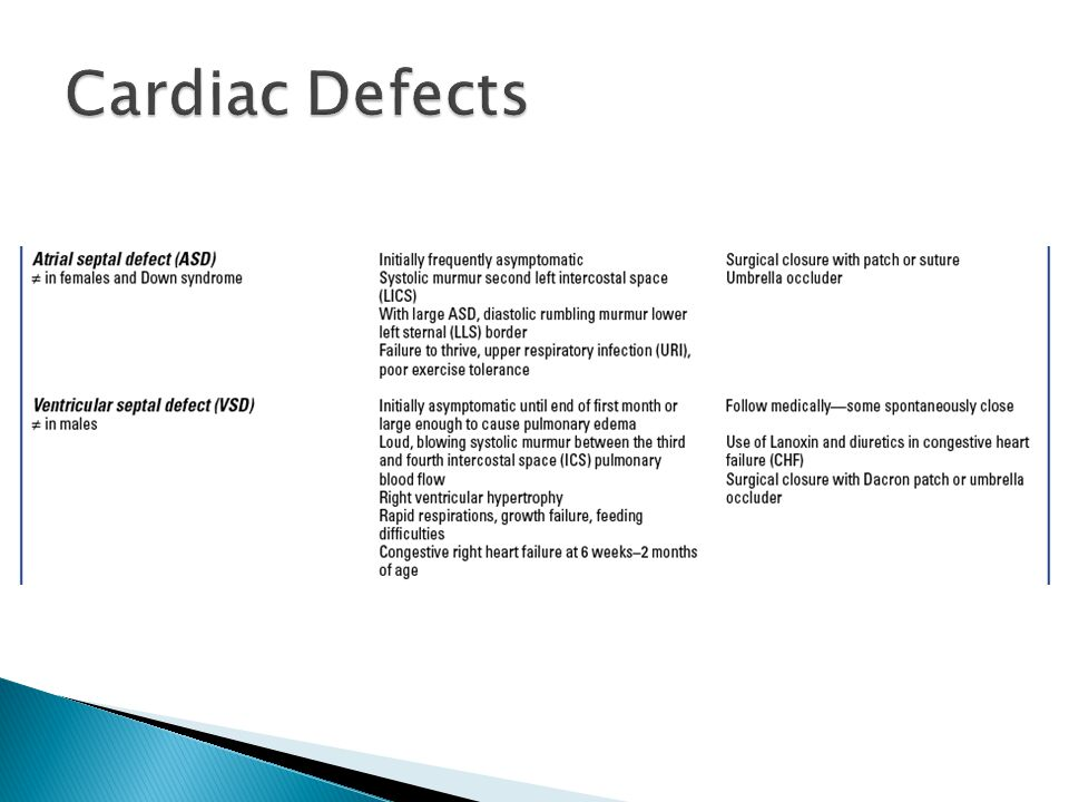 Cardiac Defects Table 32–7 (continued) Cardiac defects of the early newborn period.