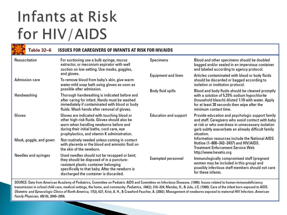 Infants at Risk for HIV/AIDS