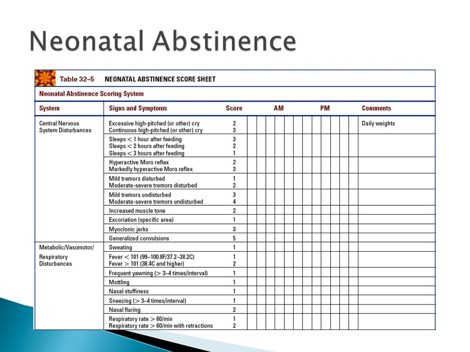 Neonatal Abstinence Table 32–5 Neonatal abstinence score sheet.