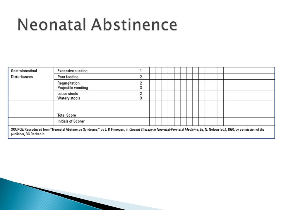 Neonatal Abstinence Table 32–5 (continued) Neonatal abstinence score sheet.