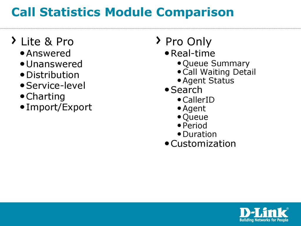 D-link's Long History of Open Source - ppt download