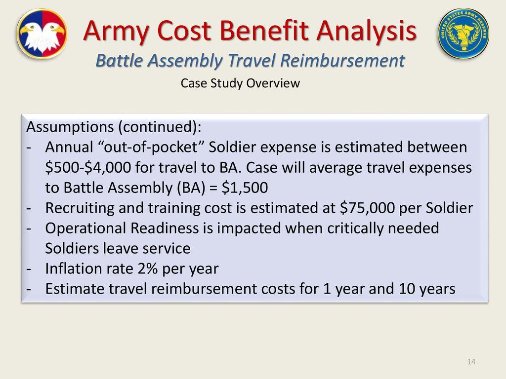 cost benefit analysis of recruitment