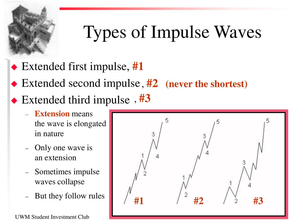 technical analysis of stocks by richard d marcus ppt download