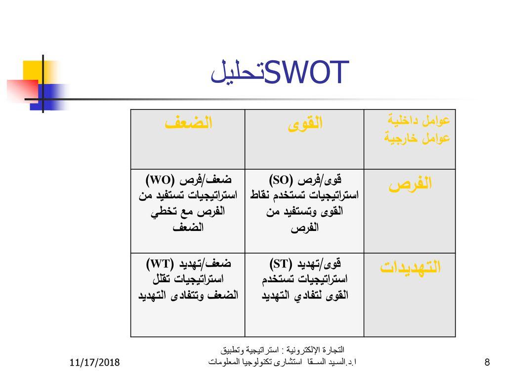 نموذج تحليل سوات جاهز