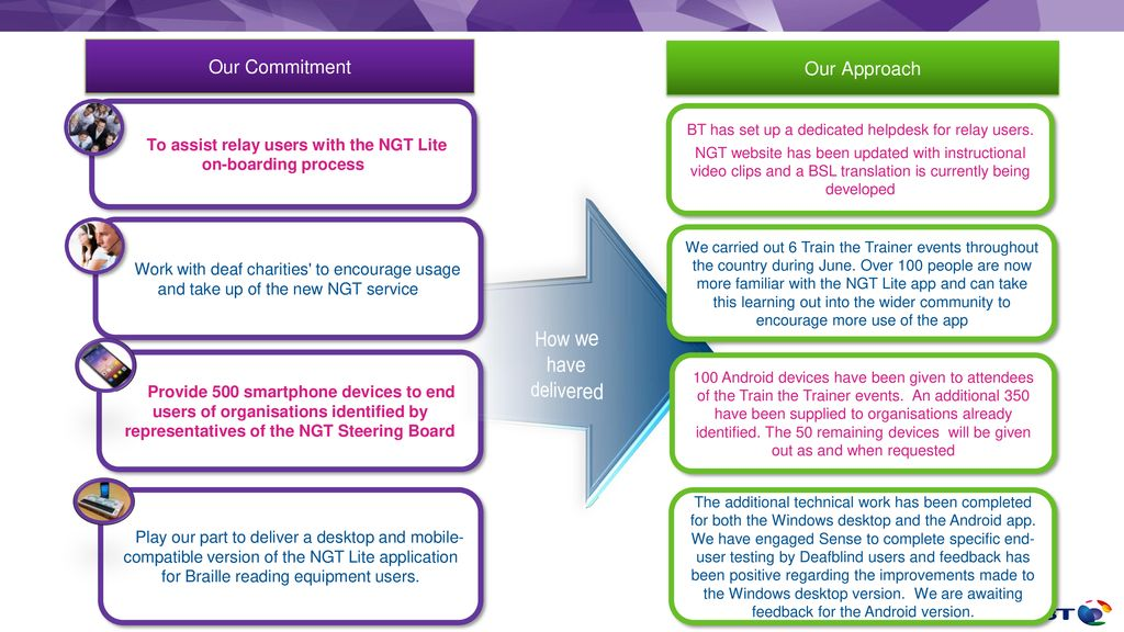 Next Generation Text Service (NGTS) - ppt download