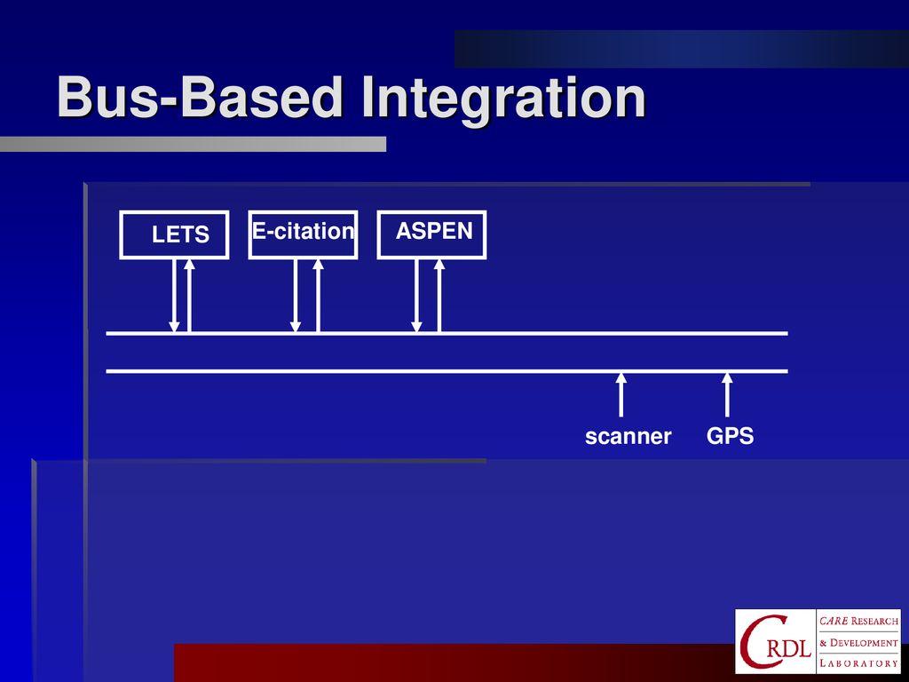 Data Integration to Improve Traffic Safety Enforcement - ppt