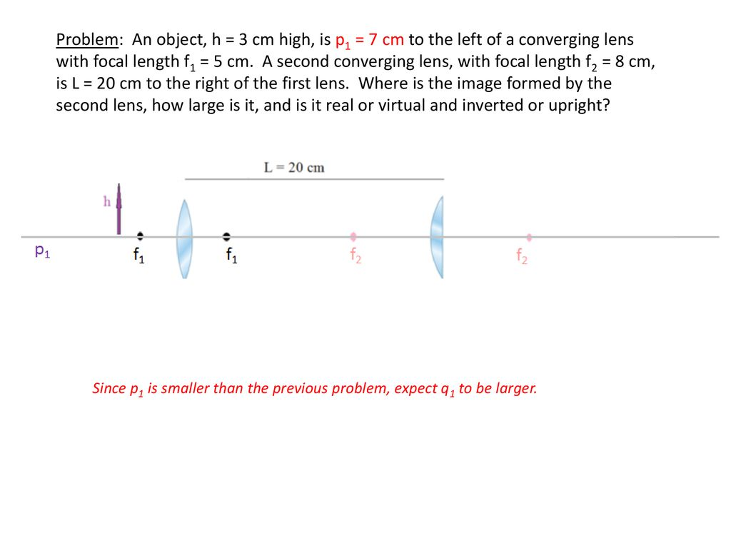 Problem An Object H 3 Cm High Is P1 7